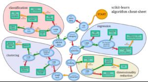 exemplo machine learning