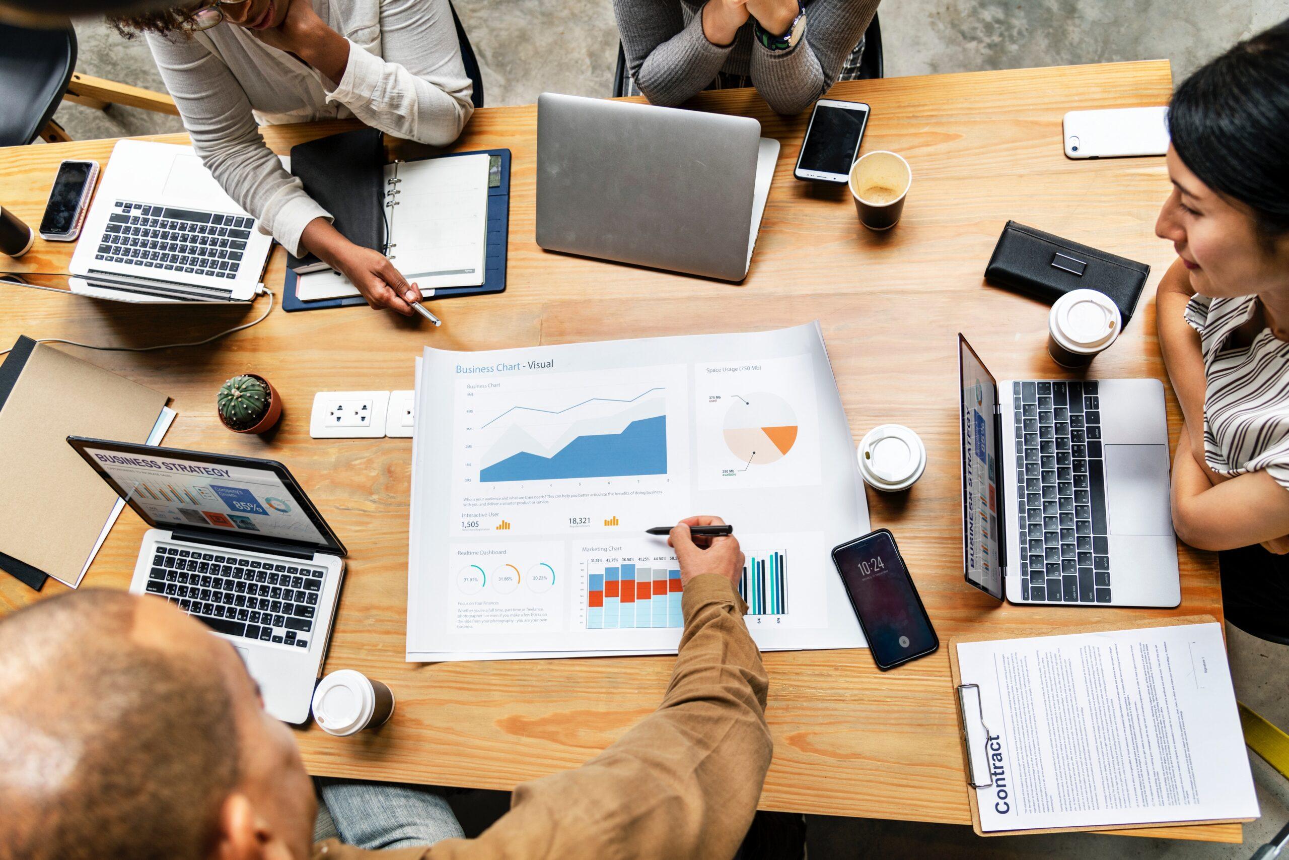 Proposta De Indicadores Para Análise De Negócios E Requisitos