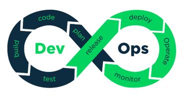 Diagrama sobre Devops
